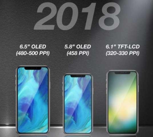 2018新iphone多少钱价格高吗?双开双待苹果手机价格公布资讯生活